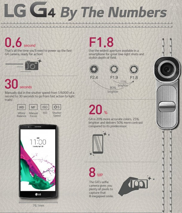 1-LG-G4-Infographic