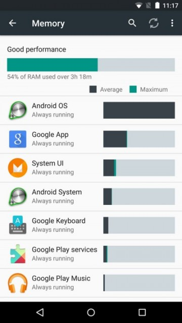Android-M-new-RAM-manager