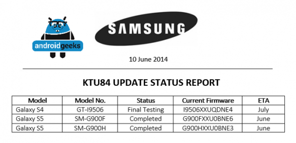 Galaxy-S5-and-Galaxy-S4-Android-4.4.3