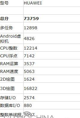 Huawei-P9-Max-AnTuTu-Scores-267x395