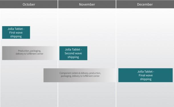 Jolla schedule image