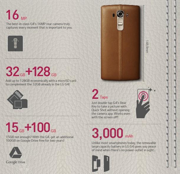 LG-G4-Infographic-1