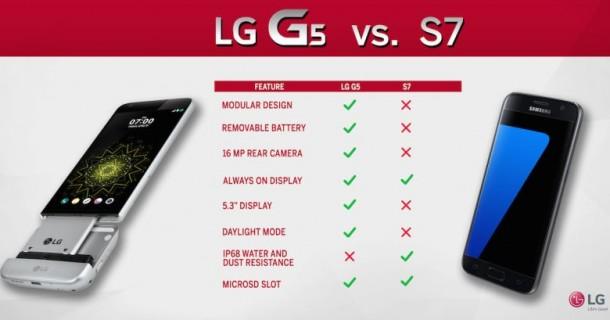 LG-G5-vs-Samsung-Galaxy-S7