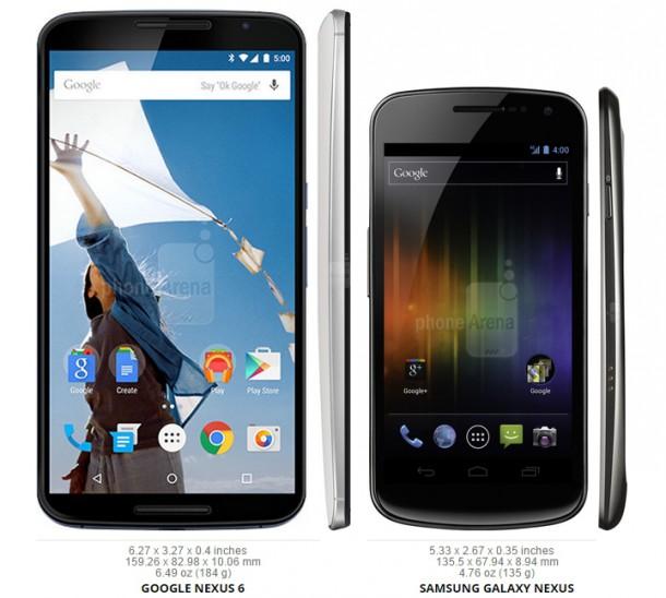 Nexus-6-meret-2
