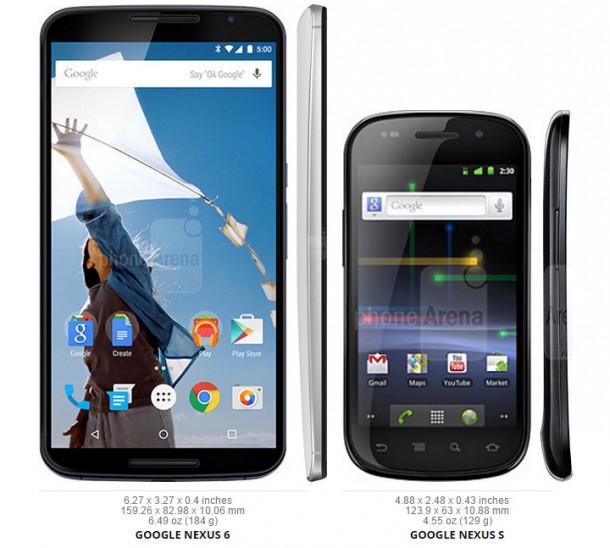 Nexus-6-meret-3