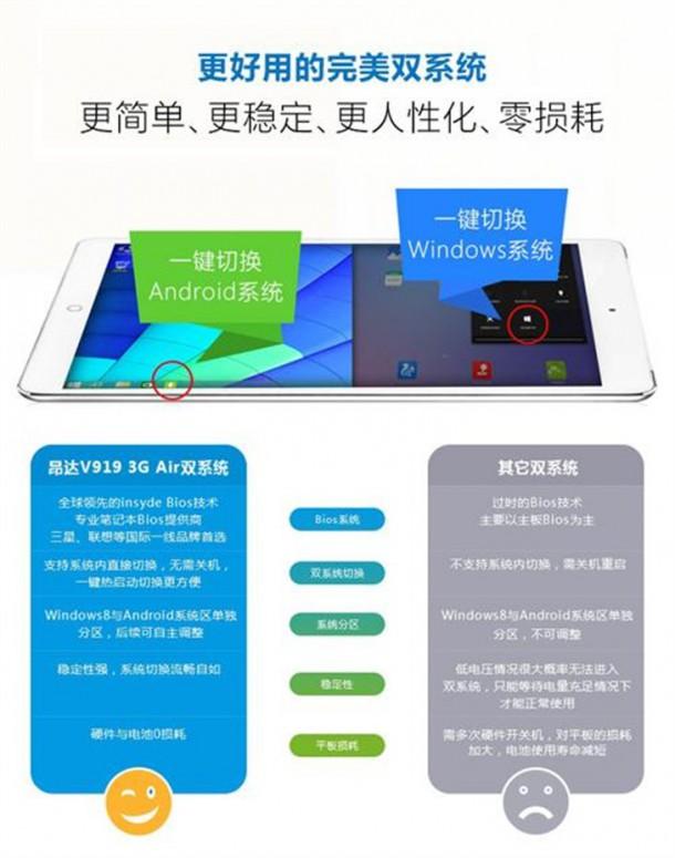 Onda V919 3G Air 3