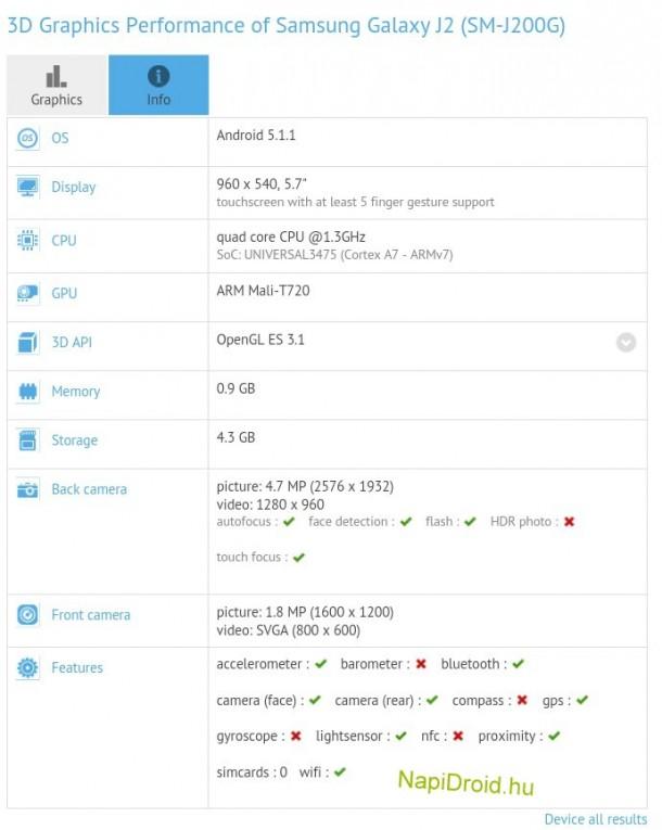 Samsung-Galaxy-J2-GFXBench
