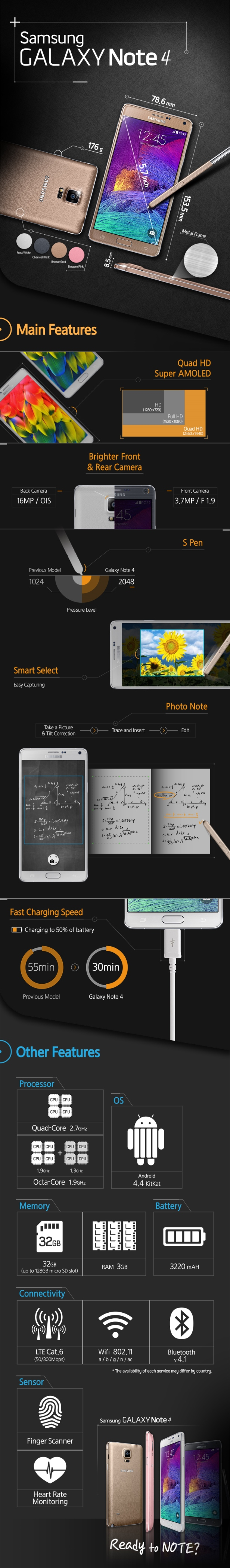 Samsung-Galaxy-Note-4-Infographic-full