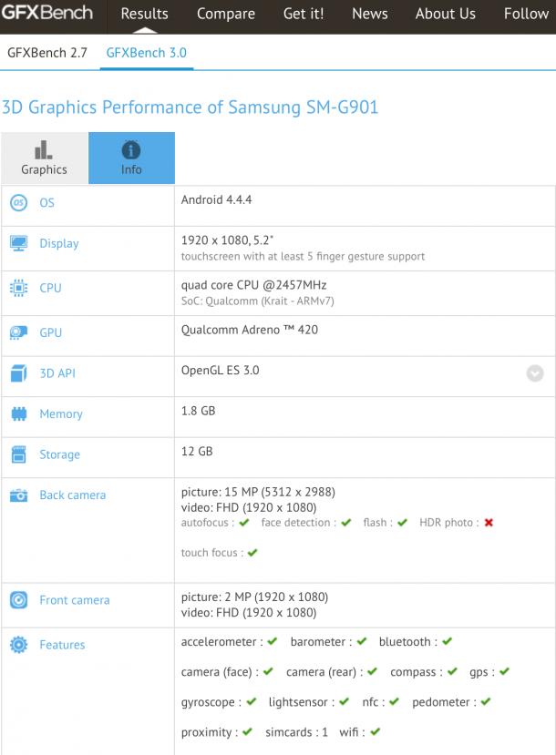 Samsung-Galaxy-S5-SM-G901-Benchmark-GFXBench