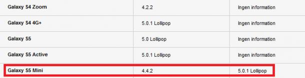 Samsung Galaxy S5 mini Lollipop