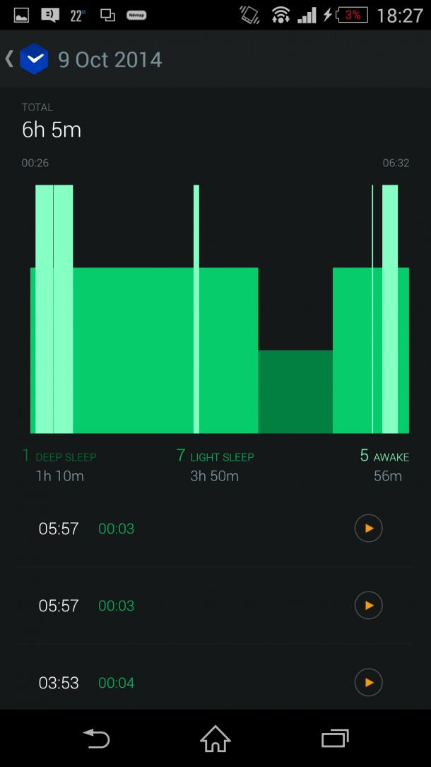 Statisztika az alvásunkról