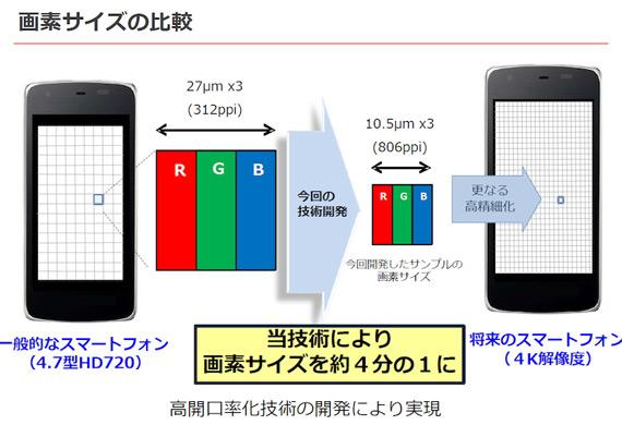 Sharp-IGZO-4K-smartphone-display (1)