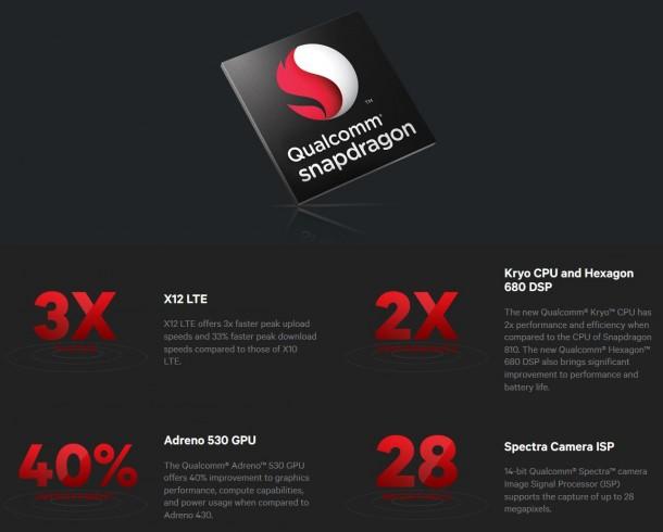 Snapdragon-820-hivatalos-1