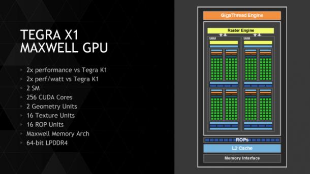 Tegra-X1-GPU