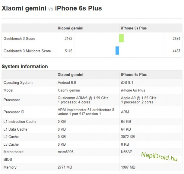 Xiaomi-gemini-vs-iPhone-6s-Plus
