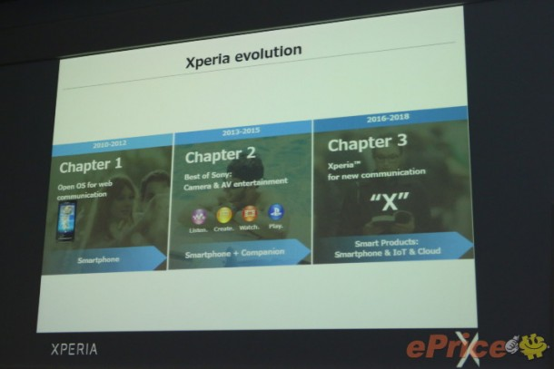 Xperia-X-era_4