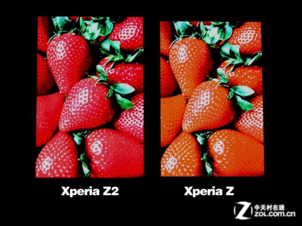 Xperia-Z2-display-versus-Z_1-640x480