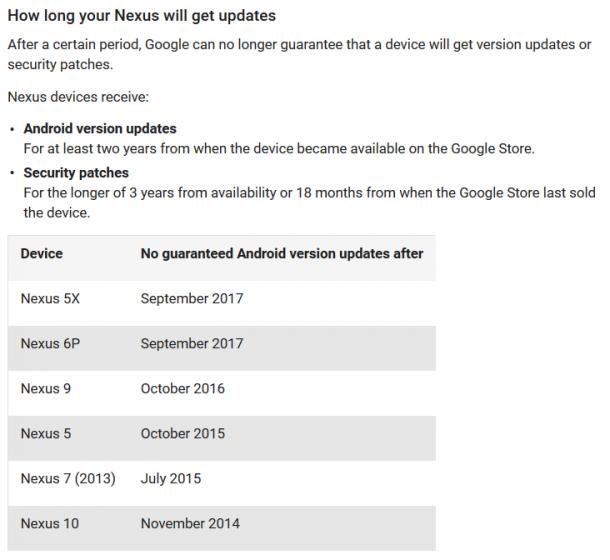 google nexus frissítés leállítás