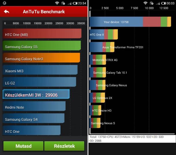 mi3-benchmark