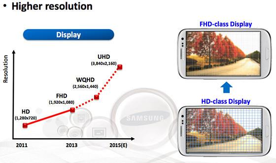 samsung-display-qhd-uhd